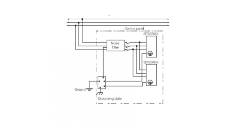 Servo Motorun Kablo Bağlantılarının Yapılması