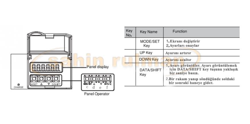 Servo Motor Sürücü Panel Tuş İsimleri ve İşlevleri