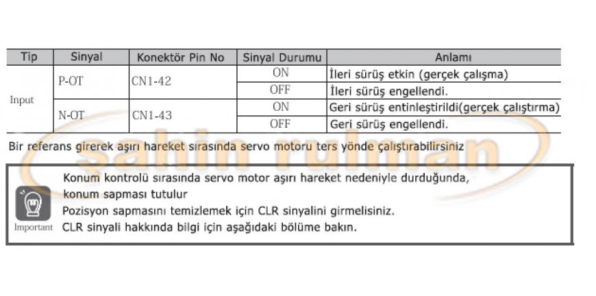 Servo Motor Temel İşlevler ile ilgili Aşırı Hareket Ayarları