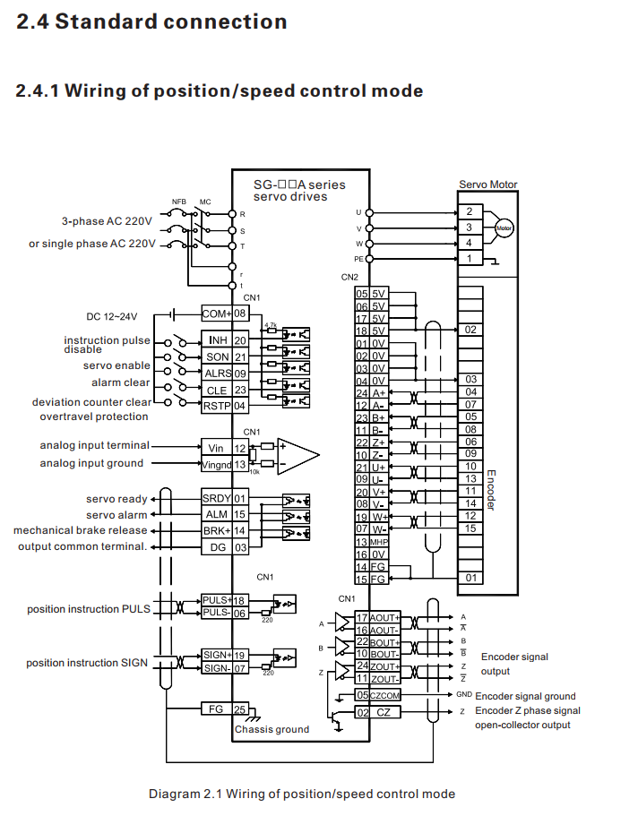 Magnificent Ac Servo Motor Wiring Diagram Image - Everything You ...